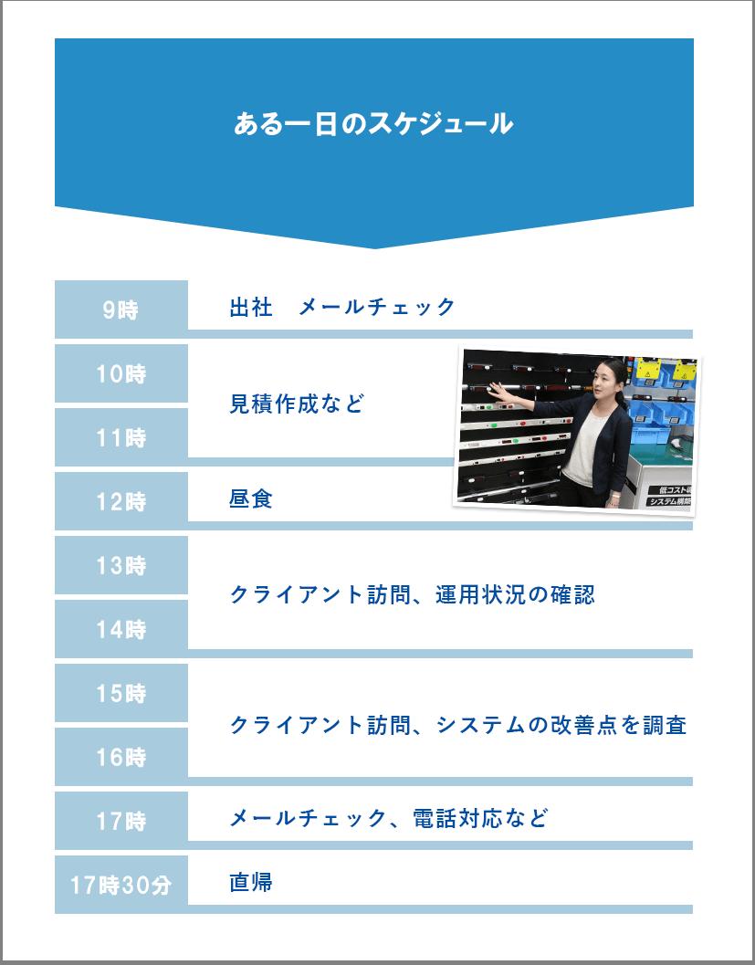 飯塚 千晶(フォロー営業) ある一日のスケジュール