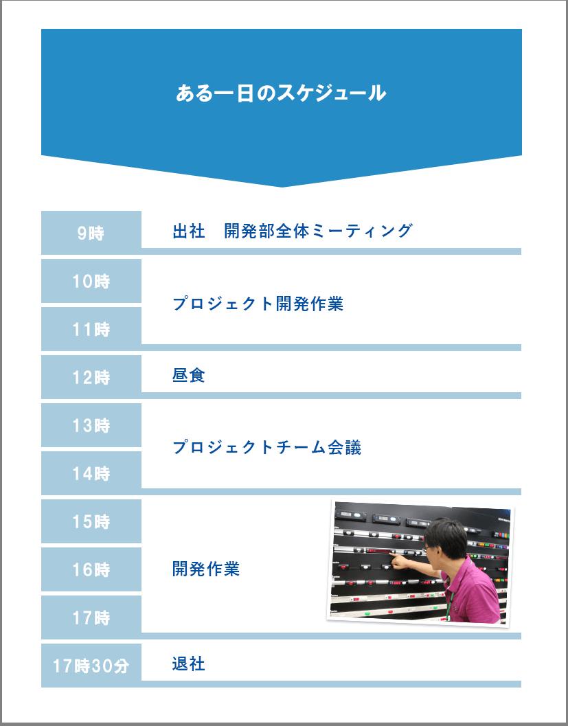 共田 修(ソフトウェア) ある一日のスケジュール